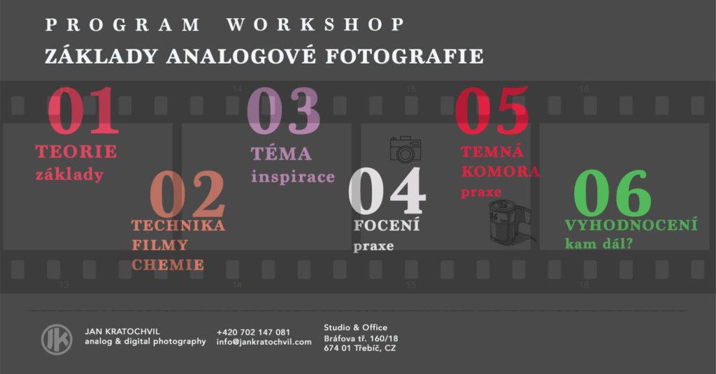 Poukaz analogový workshop vzor
